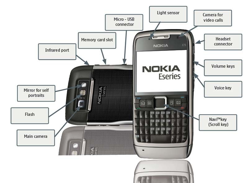 nokia-e71-add-featuremap-800